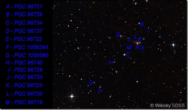AGC 1248 Wikisky SDSS labels