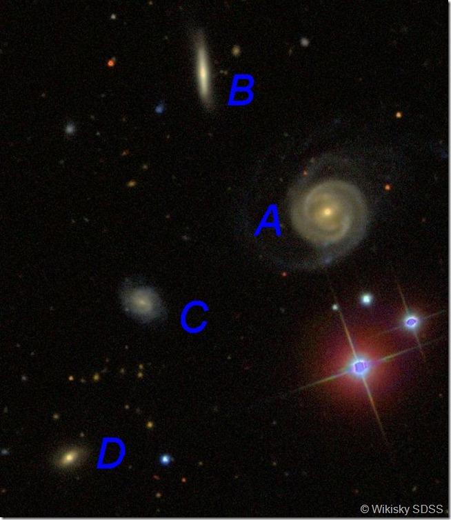 HCG 71 Wikisky SDSS labels