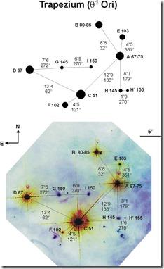 M 42 Trapezium Amastro
