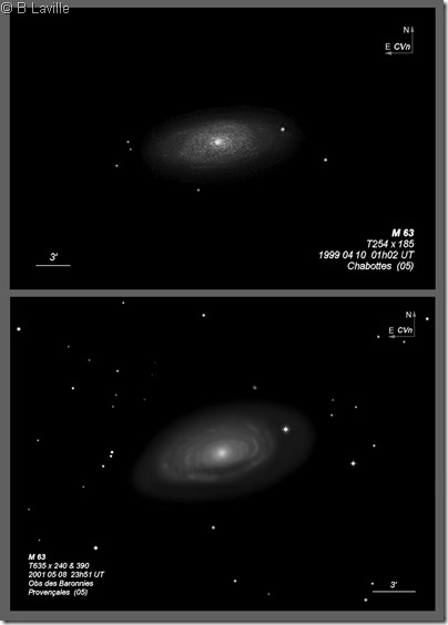 M 063  T254 vs T635 BL
