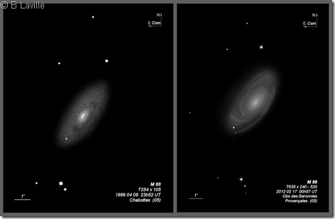 M 088  T254 vs T635 BL