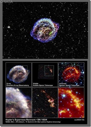 SN 1604 Kepler DSS & HST